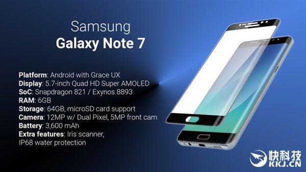 Le buone vendite di Galaxy S7 spingono i profitti — Samsung