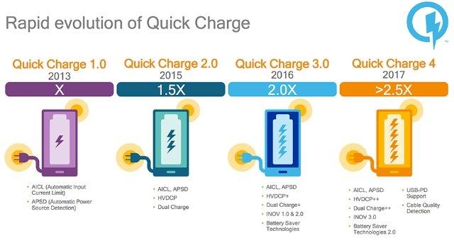 Snapdragon 835 sarà il primo SoC a 10nm. Lo vedremo nel 2017
