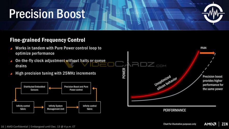 AMD Ryzen è la nuova APU Zen. I primi notebook in estate