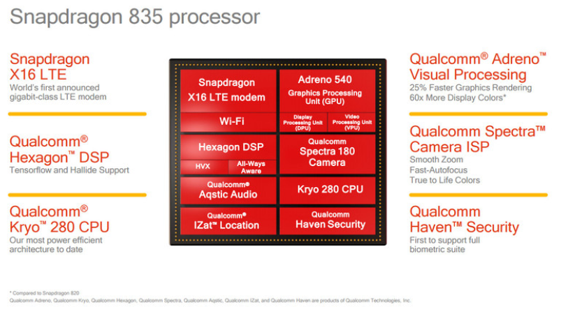 Qualcomm Snapdragon 835 CES 2017
